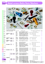 Metal Screw / Bolt / Nut / Washer